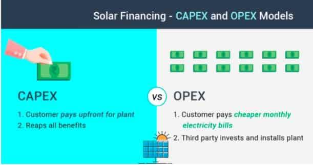 Capex Vs Opex